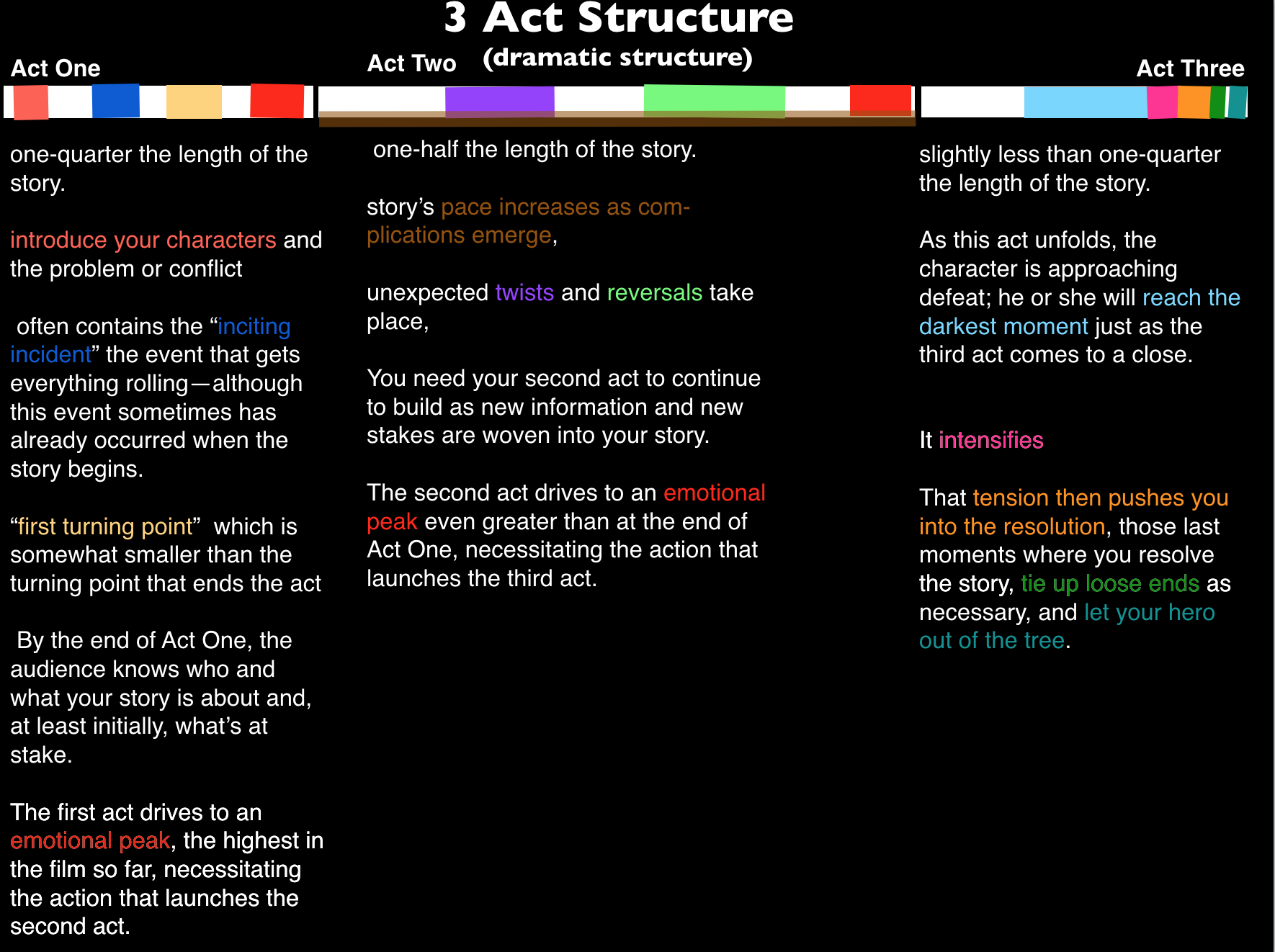 3 Act Structure